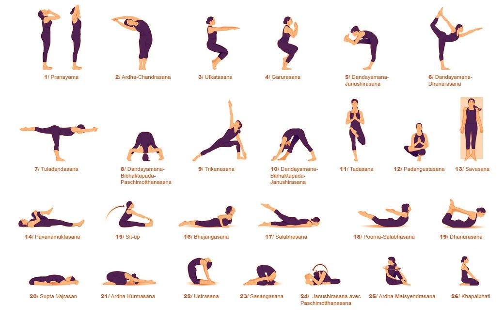 bikram yoga infographic