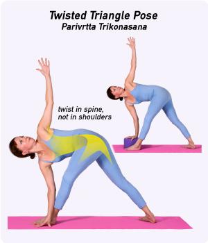 Parivatta Trikonasana (Revolving Triangle Pose)
