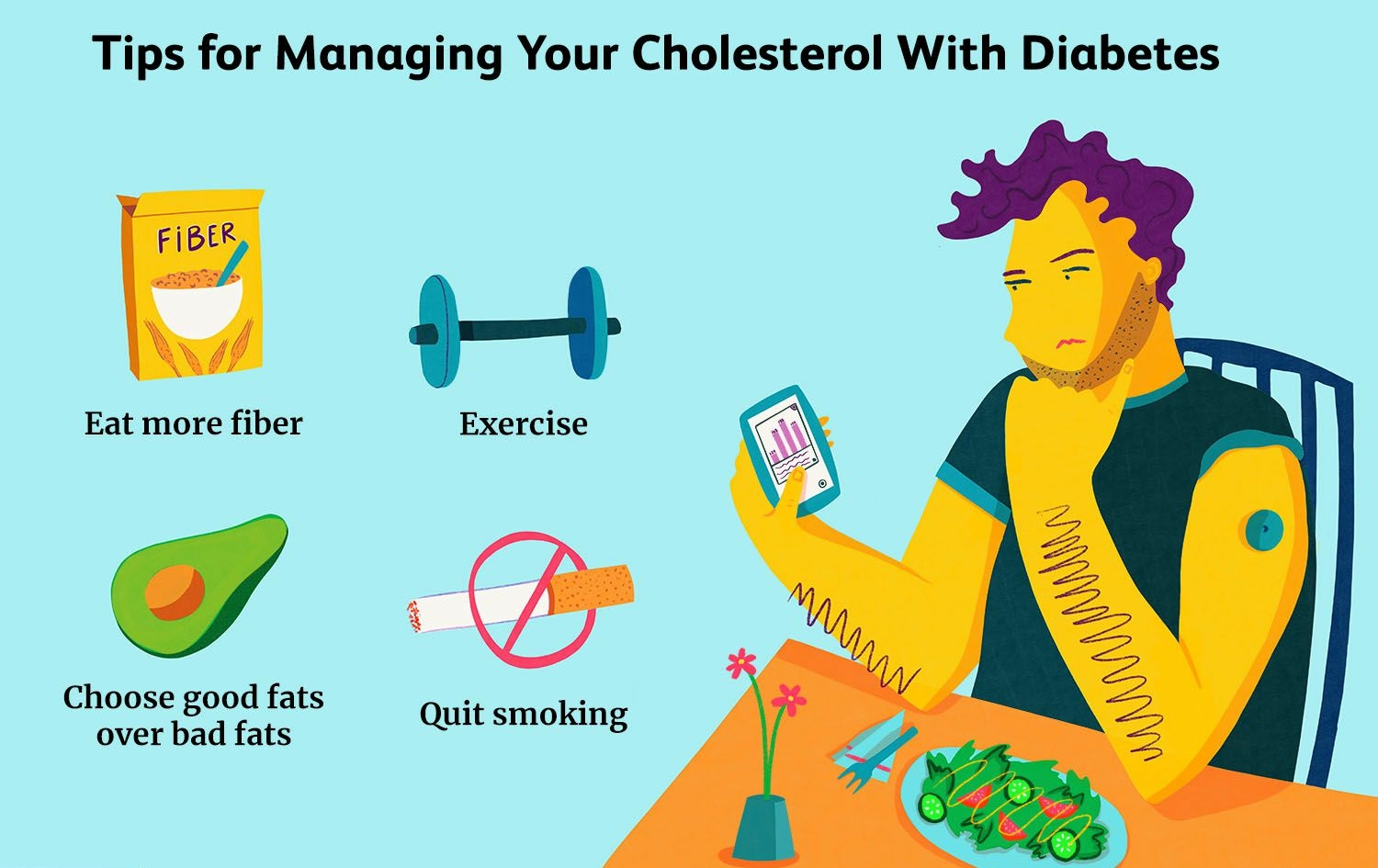 guidelines-for-high-cholesterol-and-diabetes-697813-color1b-99ed648078d74592ac667c8533065003
